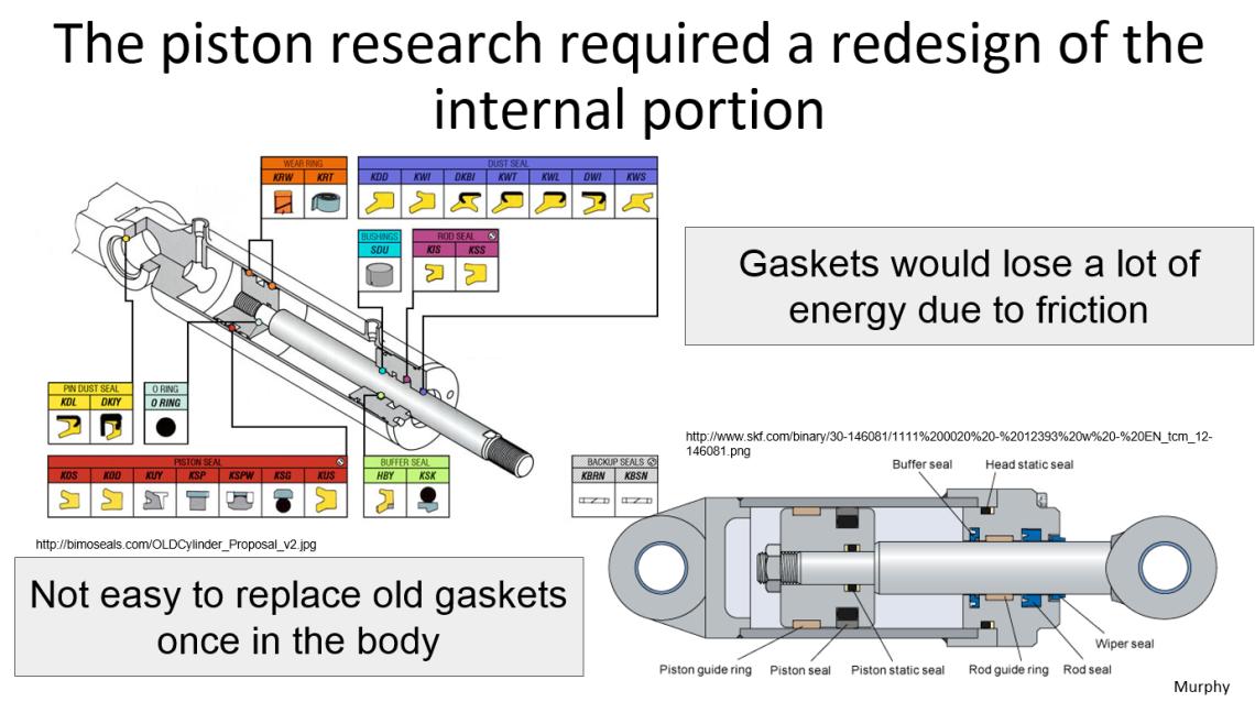 piston-research