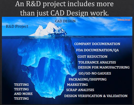rd-iceberg
