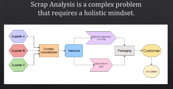 scrap-analysis-slide-1