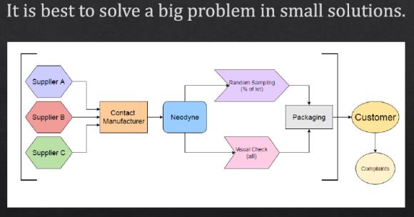 scrap-analysis-slide-2