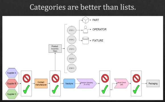 scrap-analysis-slide-4