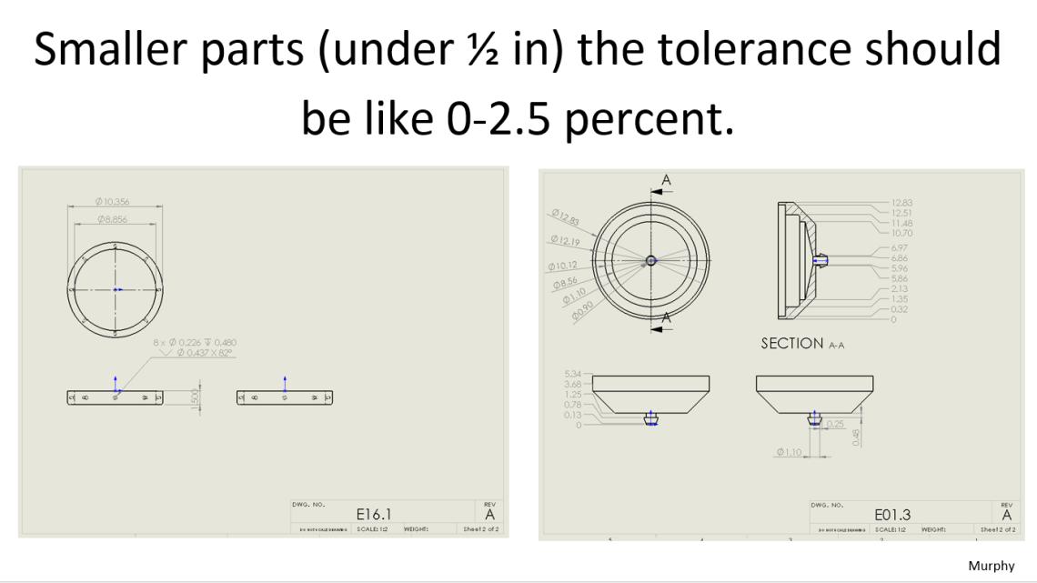 small-torelance